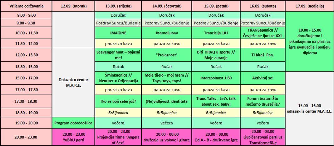 tablica programa